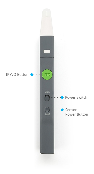 A IP-1 comes with handy buttons such as the IPEVO Button, Power Switch and Sensor Power Button